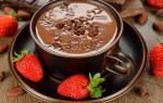Калорийность и пищевая ценность горячего шоколада