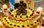 Какой самый лучший шоколад для шоколадного фонтана