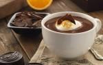 Топ лучших рецептов горячего шоколада по-итальянски