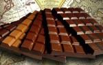 Собственный бизнес: выбор оборудования для производства шоколада